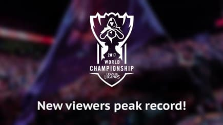 First 100 million viewers in the history of esports
