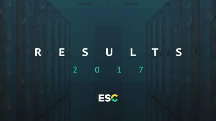 2017 Esports Charts Results