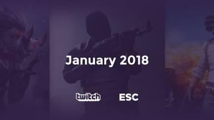 January Twitch analysis