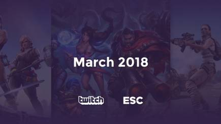 March Twitch analysis