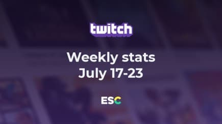 Twitch analysis for 17-23 of July
