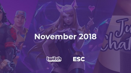 November Twitch analysis