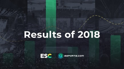 2018 Esports in Charts