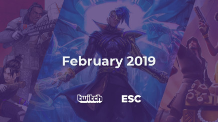 Twitch Analysis for February