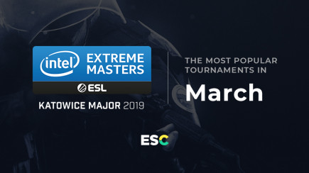 The most popular tournaments in March