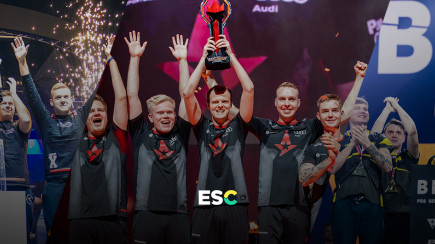Most popular CS:GO teams of 2018