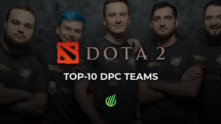 DPC: The most popular teams of the 18/19 season