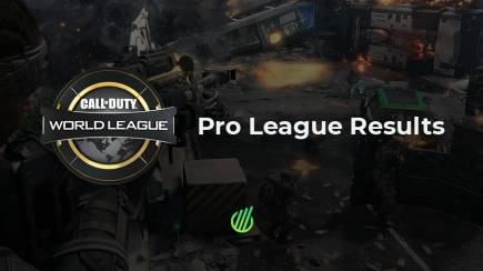 CWL: The results of the Pro League