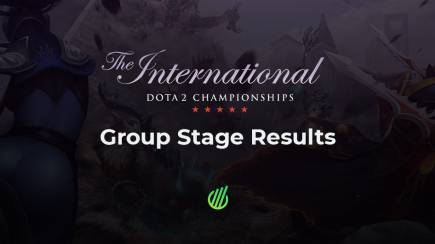 TI9: Group stage viewers results