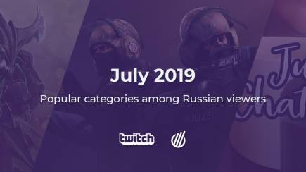 Russian Twitch analysis for July