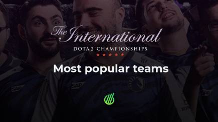 TI9: The most popular teams