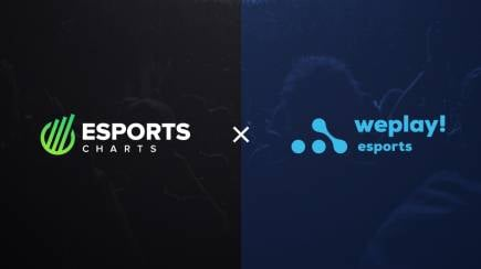 WePlay! Esports - new partner of Esports Charts