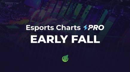 ESC Growth #8: Esports Charts Pro