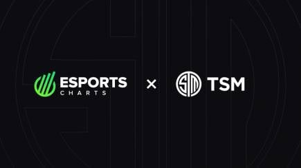 Esports Charts partners up with TSM esports organization