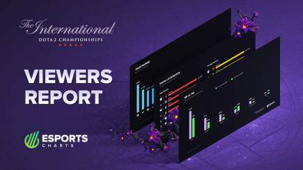 Do not miss the exclusive report on The International 2019