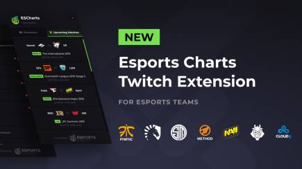 Esports Charts Growth #9: Meet the Twitch extension