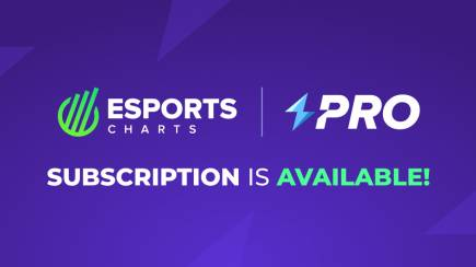 Esports Charts PRO Subscription now available