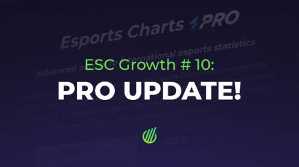 ESC Growth #10: An update for Esports Charts Pro