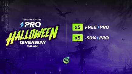 Esports Charts PRO Halloween Giveaway