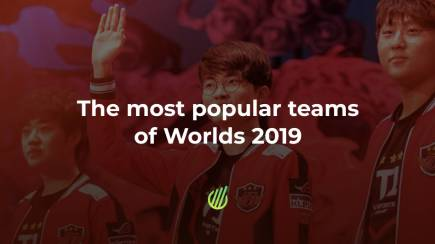 The most popular teams of Worlds 2019