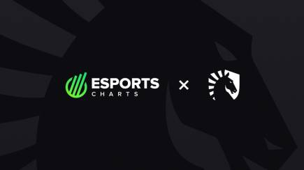 Esports Charts partners up with Team Liquid esports organization