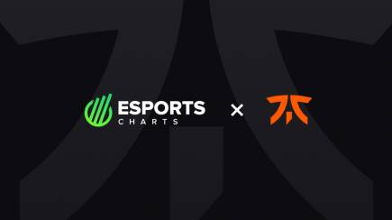 Esports Charts announces the renewal of the partnership with Fnatic