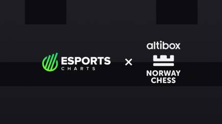 Esports Charts to track traditional events. Partnership with Altibox Norway Chess