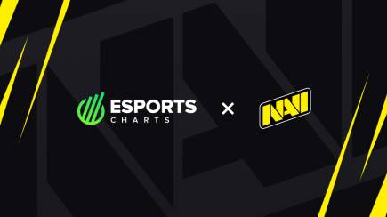 Esports Charts partners up with Natus Vincere