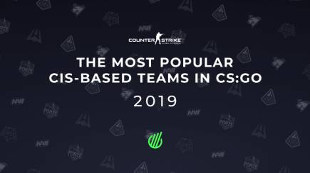 The most popular CIS-based CS:GO teams