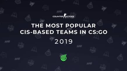 The most popular CIS-based CS:GO teams