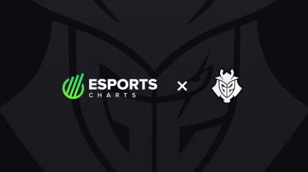 Esports Charts announces the partnership with G2 Esports