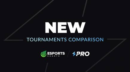 Esports Charts PRO: Tournaments comparison