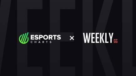 Esports Charts x Weekly.gg