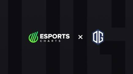 Esports Charts announces the partnership with OG