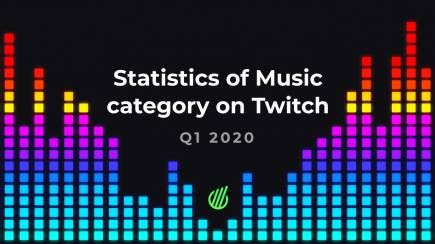The effect of Coronavirus on Twitch Music category