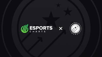 The domination of Astralis Group on esports scene