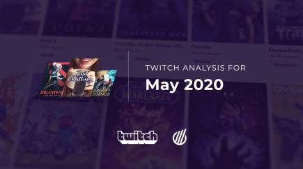 Twitch categories in May: Valorant is no longer the leader
