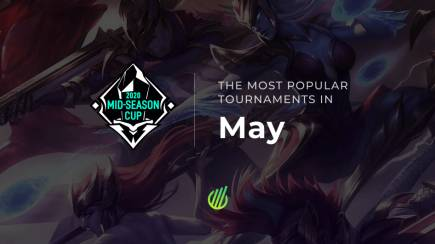 The most popular tournaments of May 2020