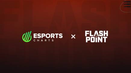 Results of the first Flashpoint and a new partner for Esports Charts