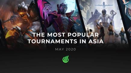 The most popular tournaments of May 2020 in Asia