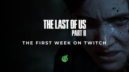 The Last of Us Part II: The week on Twitch