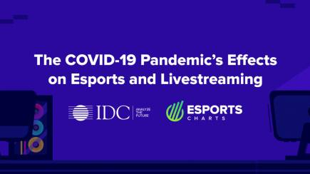 IDC x Esports Charts about the Pandemic's Effects on Esports and Streaming