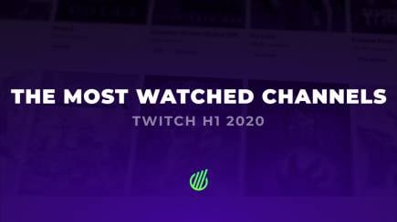 Most popular Twitch channels of the first half of 2020