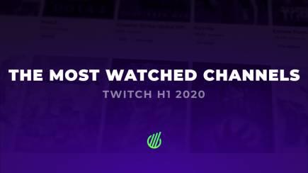 Самые популярные Twitch каналы первой половины 2020 года