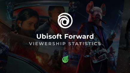 Ubisoft Forward presentation has got two million viewers