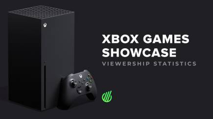 Xbox Games Showcase: Nearly Two Million Viewers