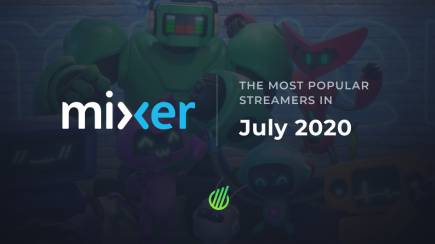The statistics of Top-10 channels before Mixer's closure