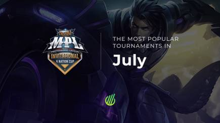 The most popular tournaments of July 2020