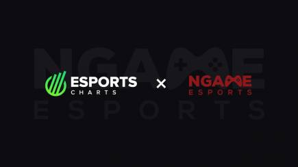NGame Esports and Esports Charts Announce Partnership