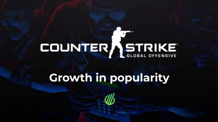 The growth in popularity of CS:GO since 2019
